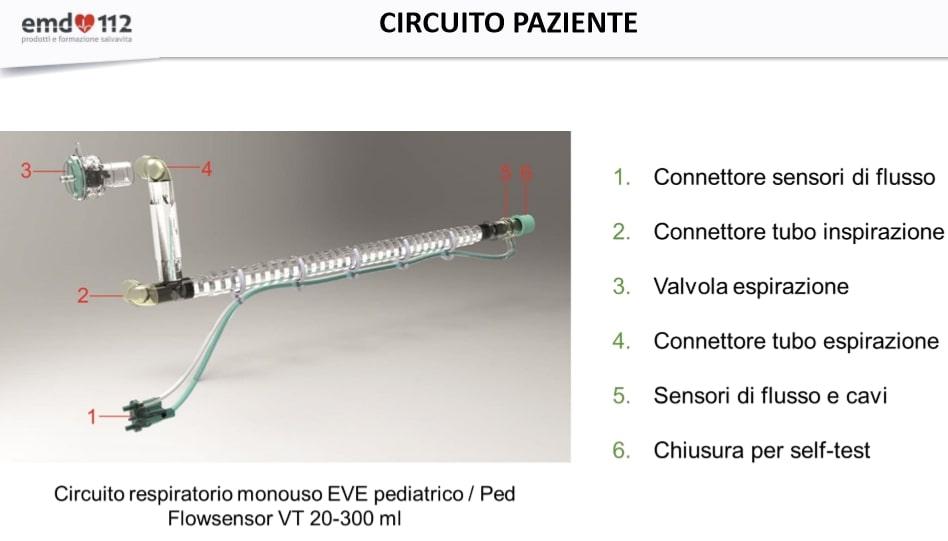 Ventilatore Polmonare EVE TR circuito paziente 2