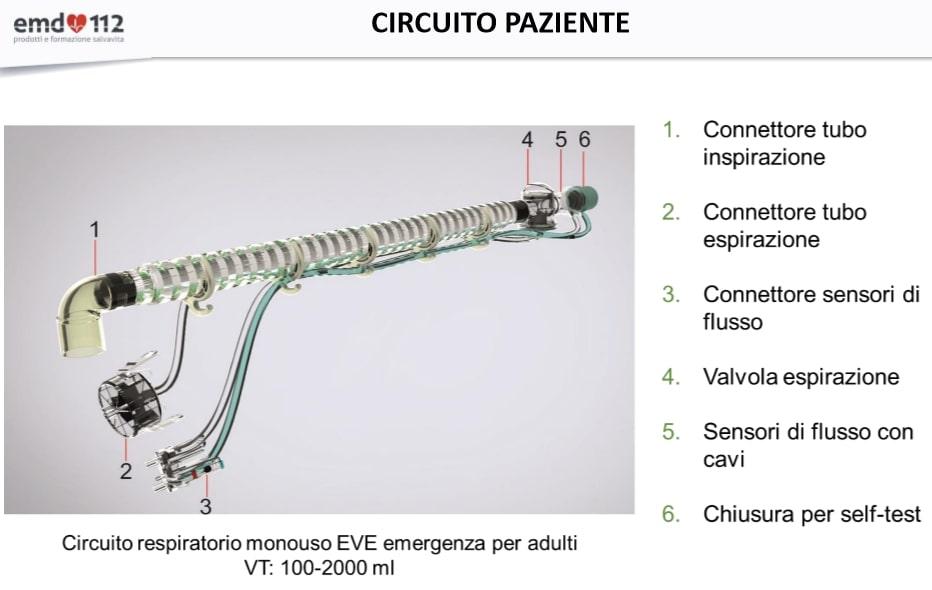 Ventilatore Polmonare EVE TR circuito paziente