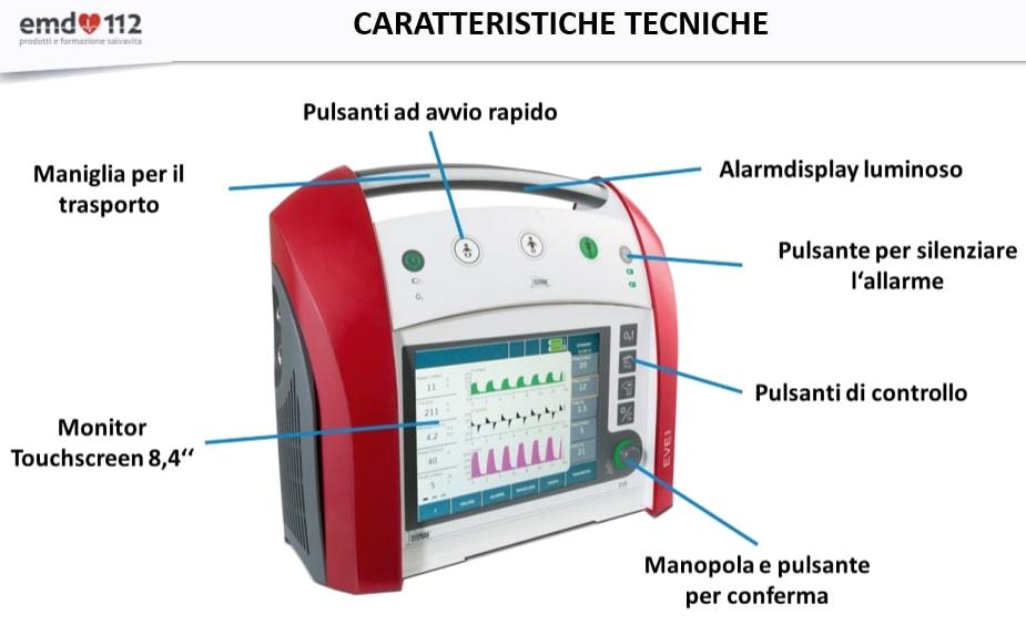 Ventilatore Polmonare EVE TR