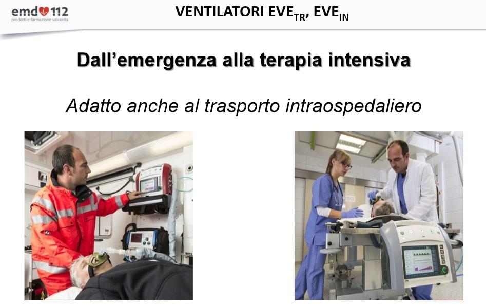 Ventilatori Polmonari artificiali meccanici
